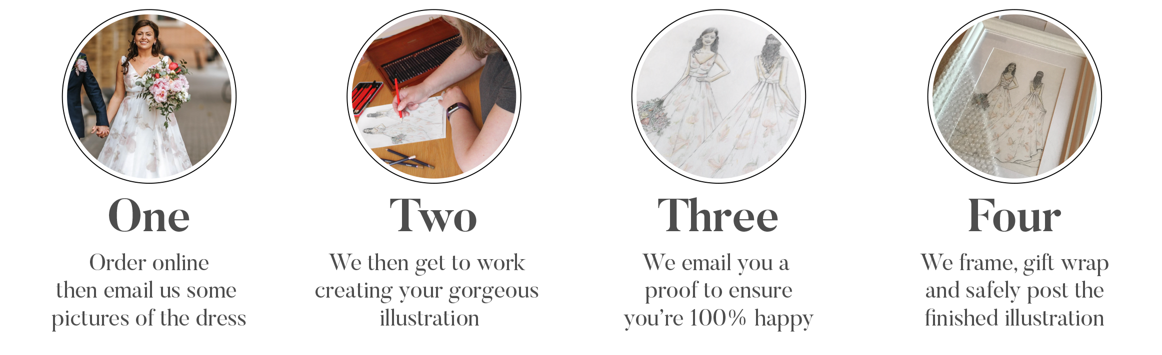 The illustration Process